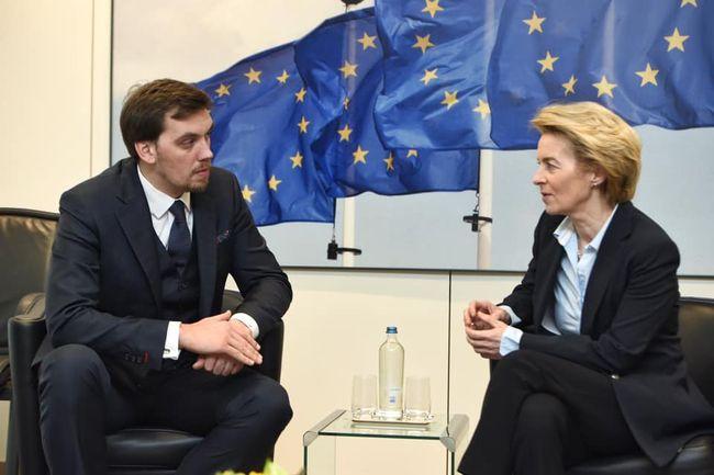 Европейский вектор Украины является правильным выбором